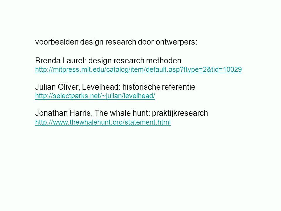 voorbeelden design research door ontwerpers: