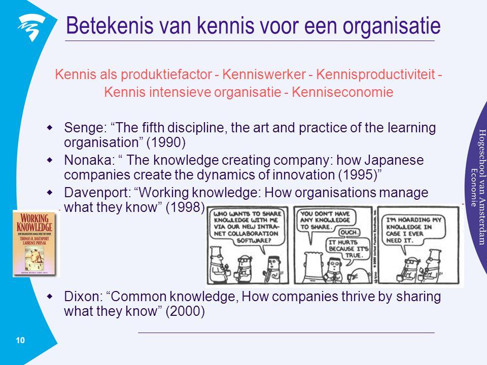 Betekenis van kennis voor een organisatie