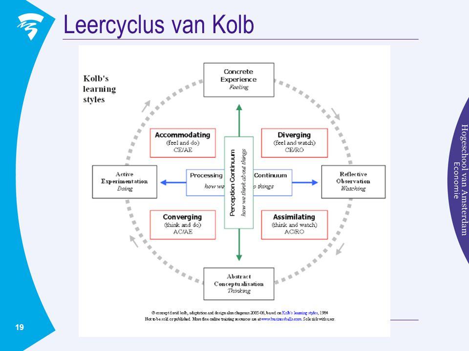 Leercyclus van Kolb Beslissen