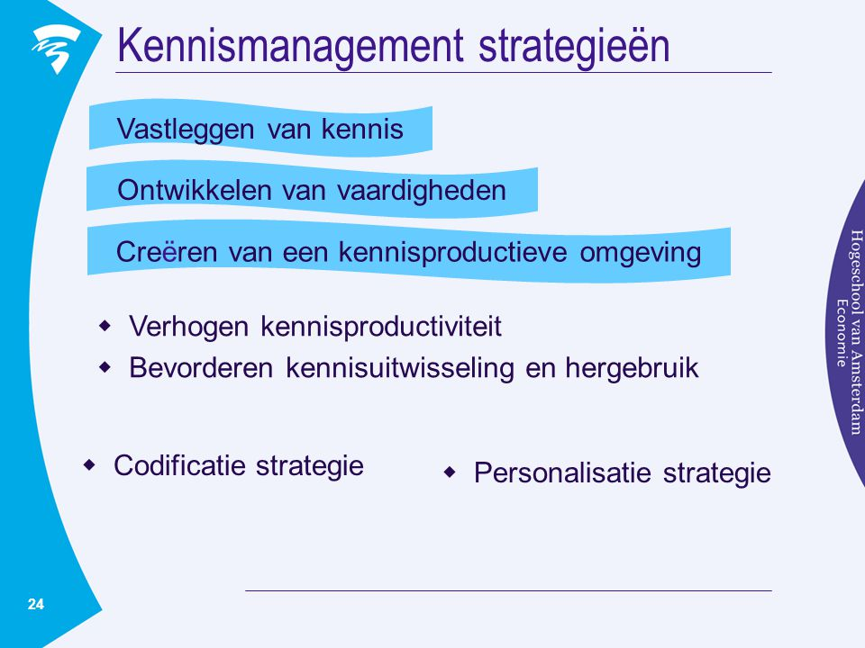 Kennismanagement strategieën