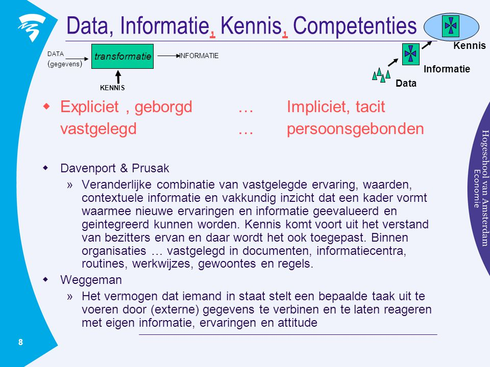Data, Informatie, Kennis, Competenties