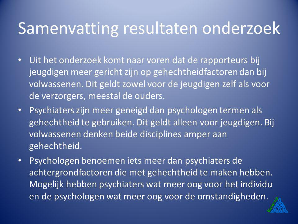 Samenvatting resultaten onderzoek