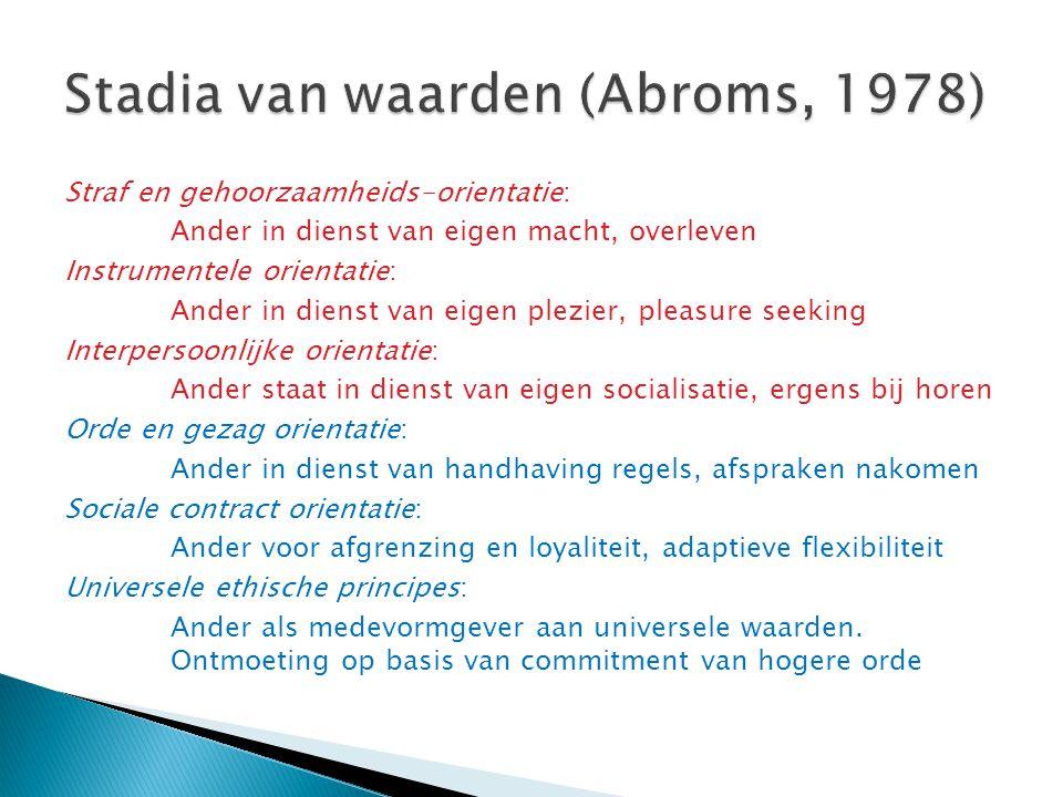 Stadia van waarden (Abroms, 1978)