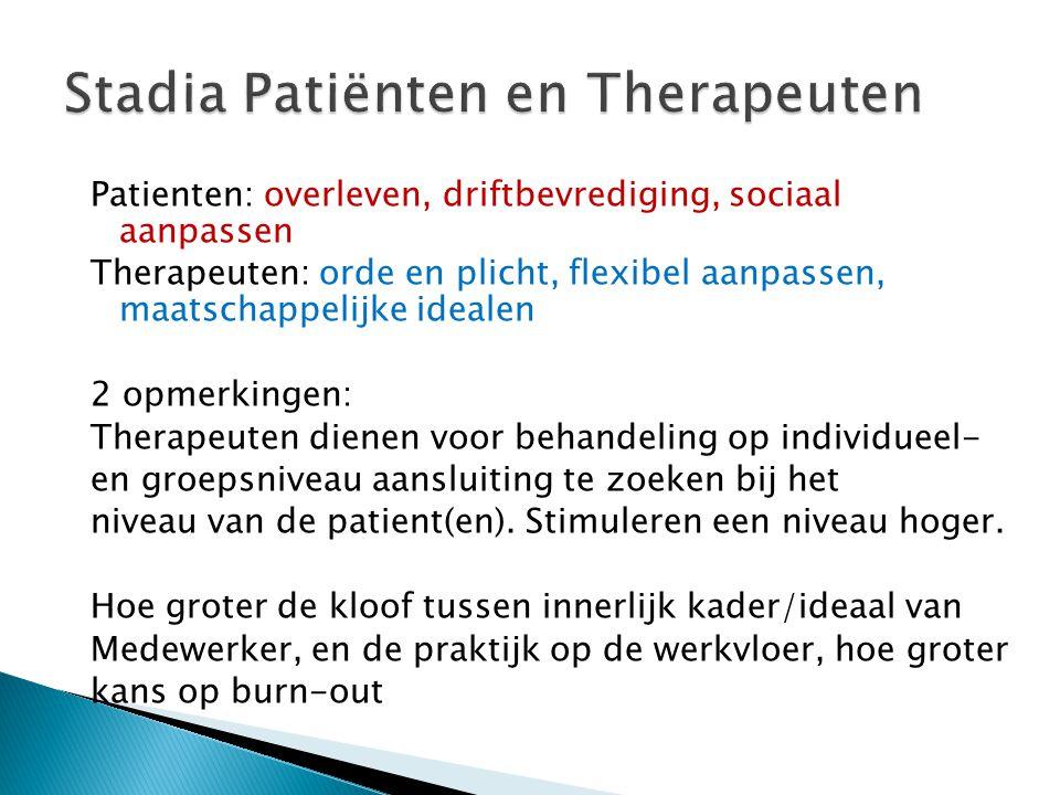 Stadia Patiënten en Therapeuten