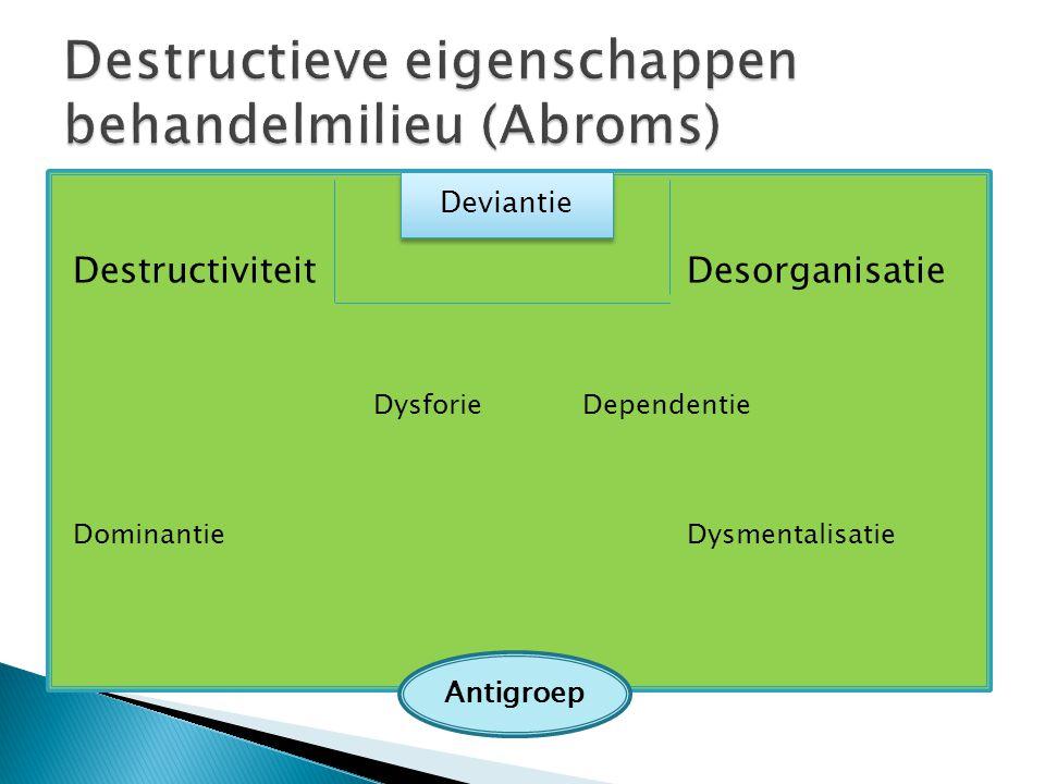 Destructieve eigenschappen behandelmilieu (Abroms)