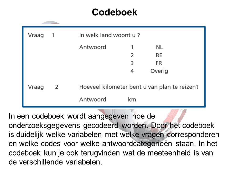 Codeboek