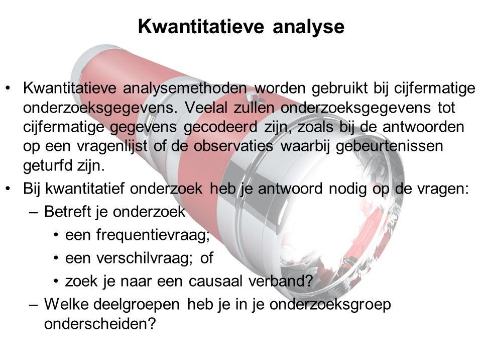 Kwantitatieve analyse