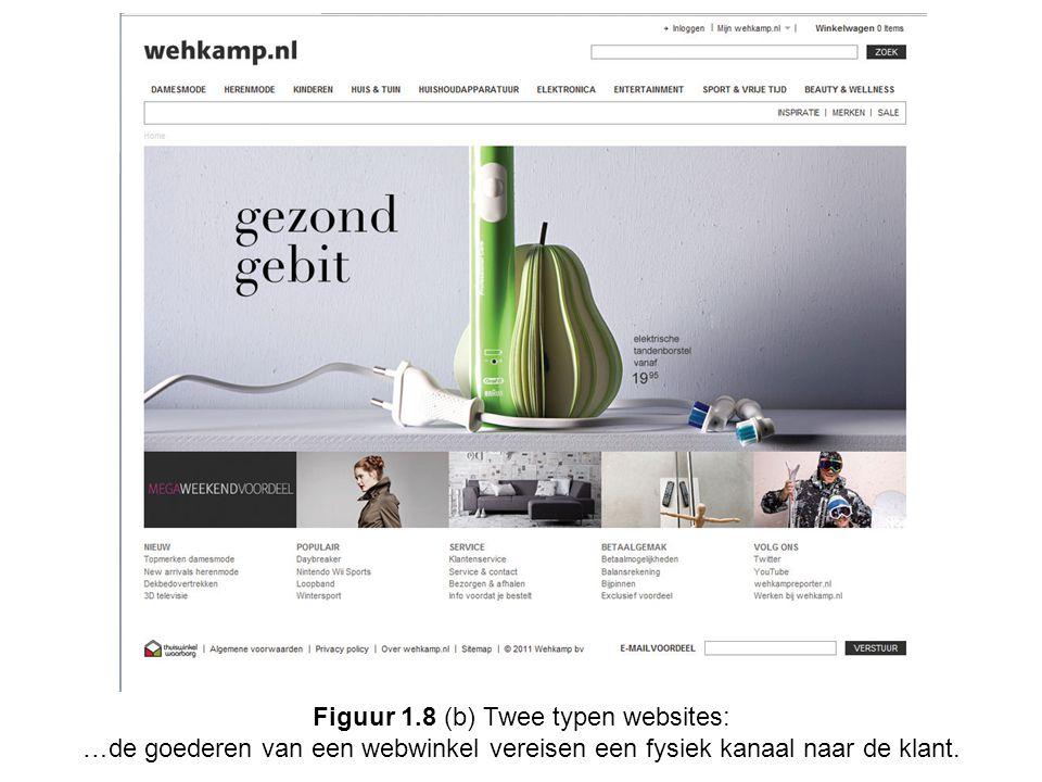 Figuur 1.8 (b) Twee typen websites: