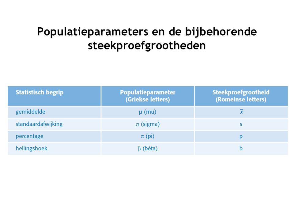 Populatieparameters en de bijbehorende steekproefgrootheden