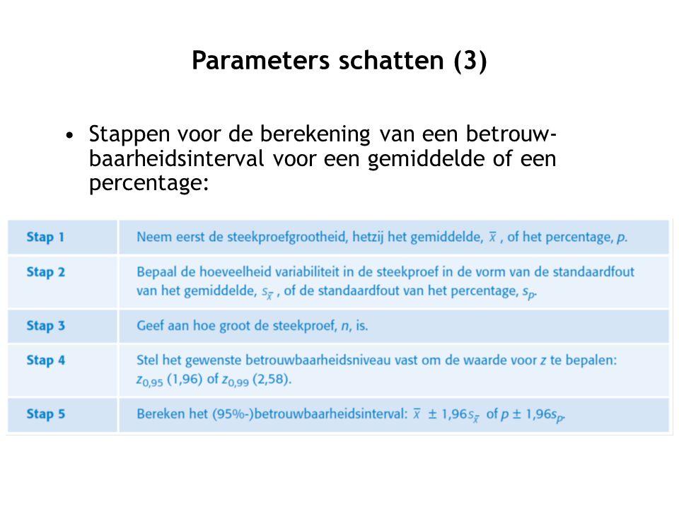 Parameters schatten (3)