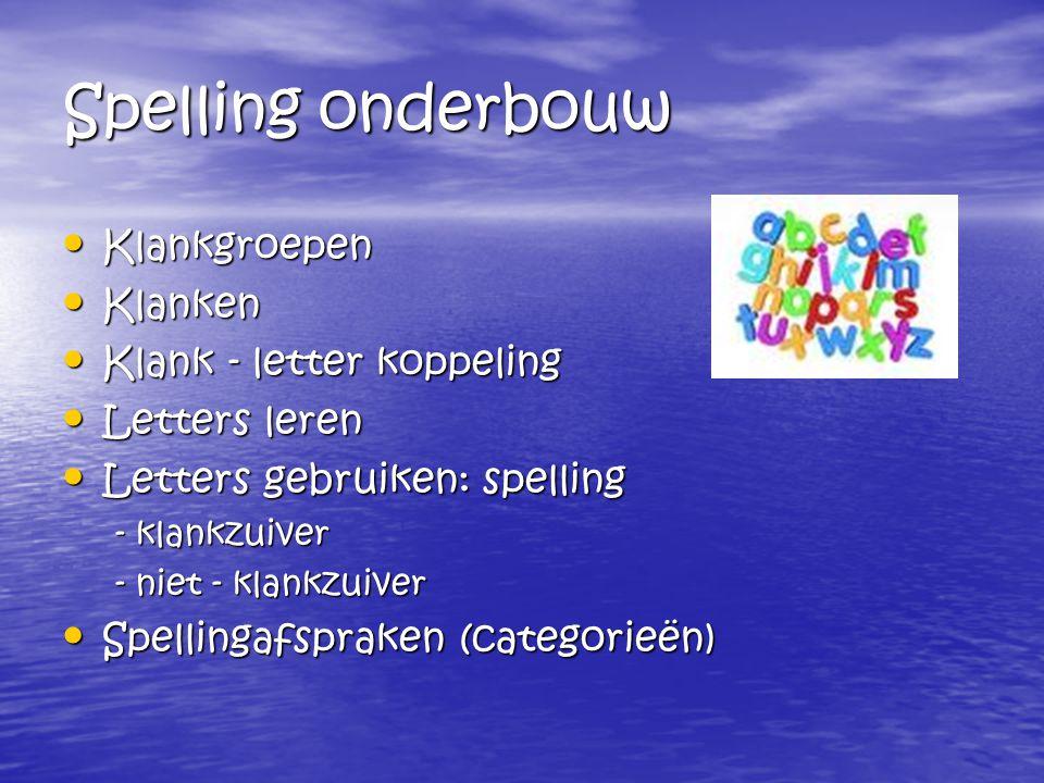 Spelling onderbouw Klankgroepen Klanken Klank - letter koppeling