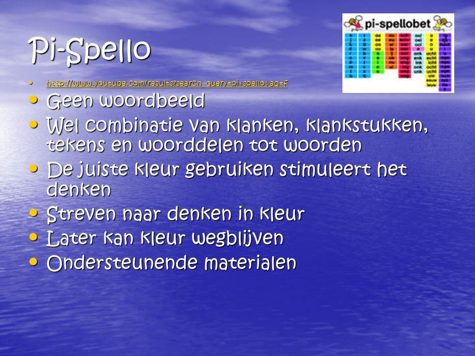 Pi-Spello Geen woordbeeld