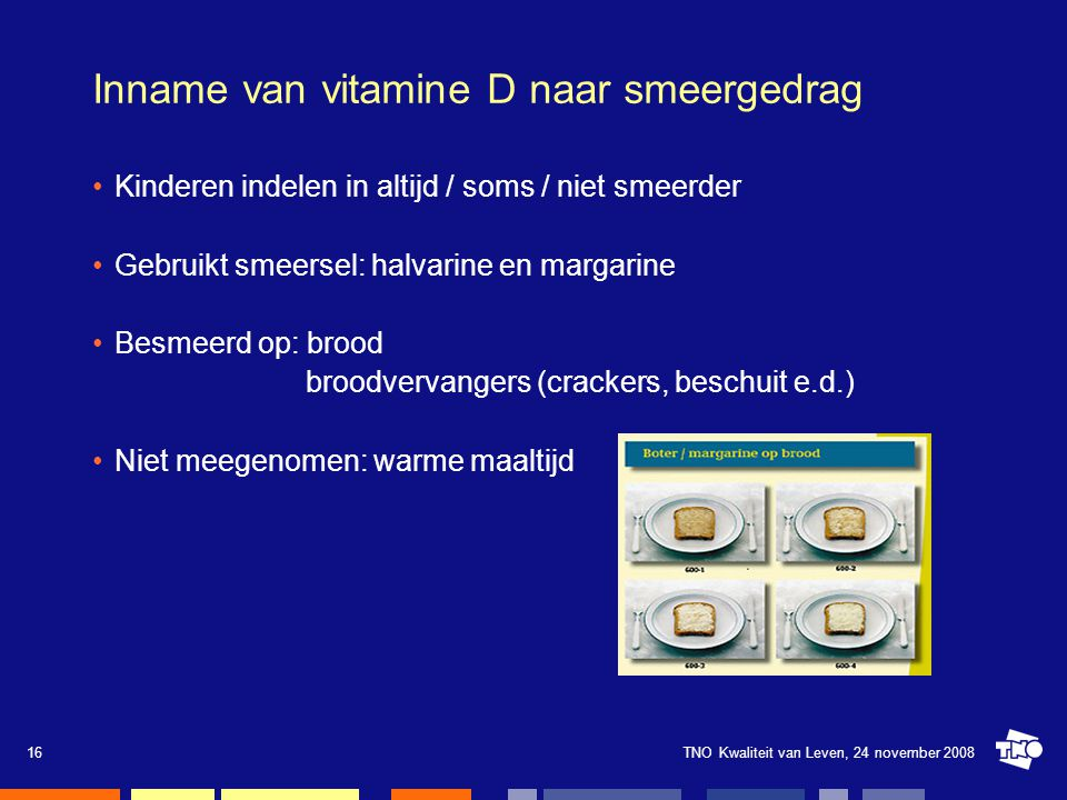Inname van vitamine D naar smeergedrag
