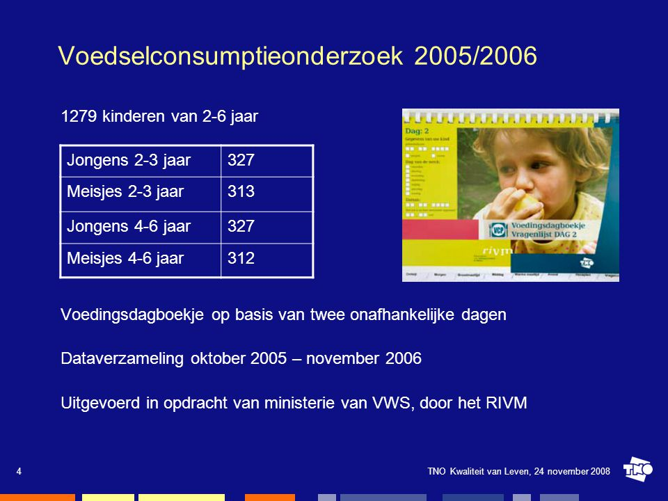 Voedselconsumptieonderzoek 2005/2006