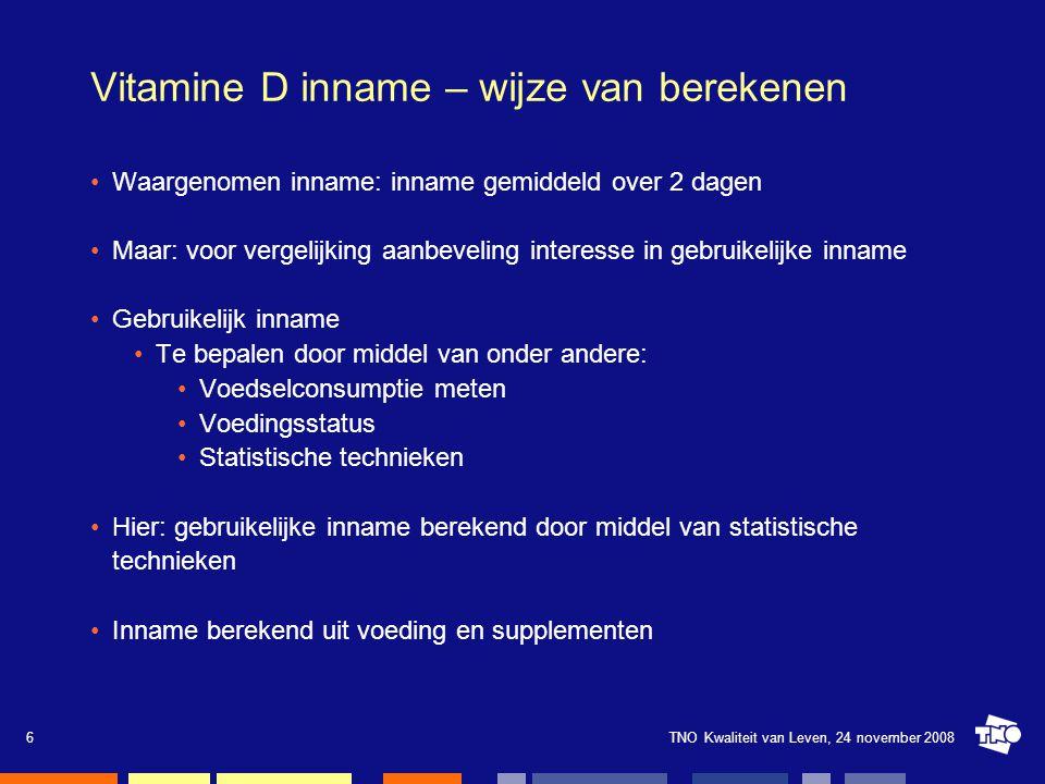 Vitamine D inname – wijze van berekenen