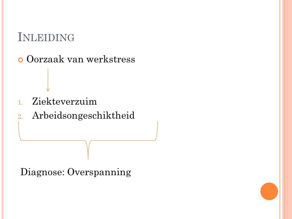 Inleiding Oorzaak van werkstress Ziekteverzuim Arbeidsongeschiktheid