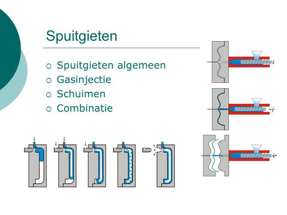 Spuitgieten Spuitgieten algemeen Gasinjectie Schuimen Combinatie