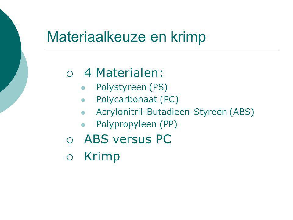 Materiaalkeuze en krimp