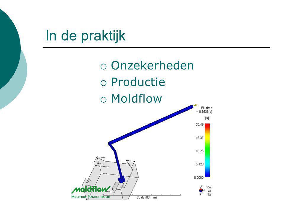 In de praktijk Onzekerheden Productie Moldflow