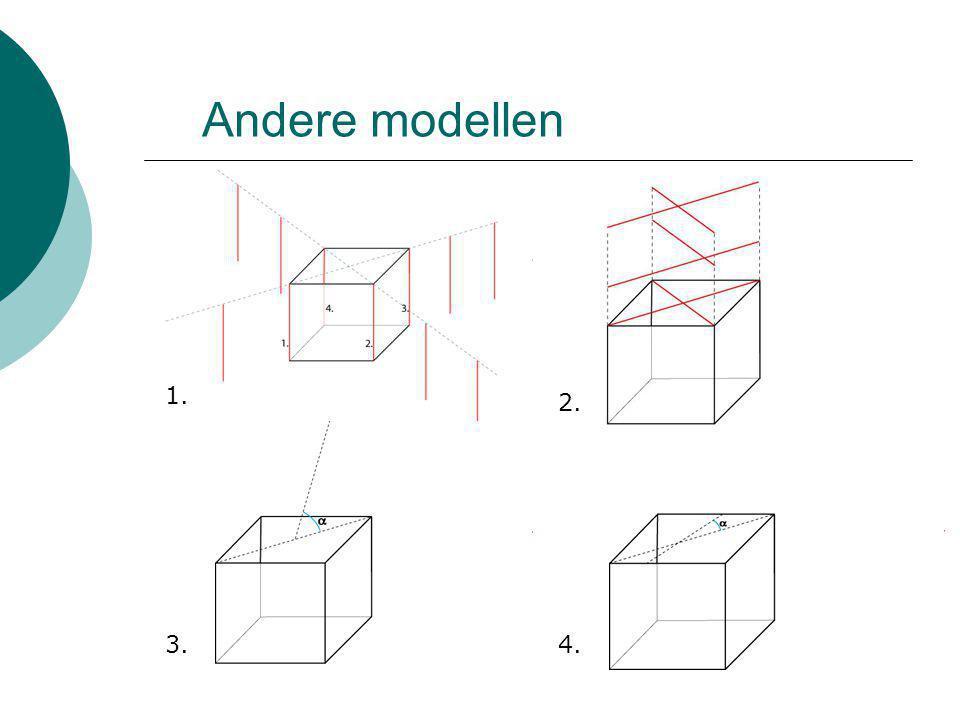 Andere modellen 1. 2. Voorbeeld van een blokje waarbij ik demonstreer hoe deze uit elkaar draait.