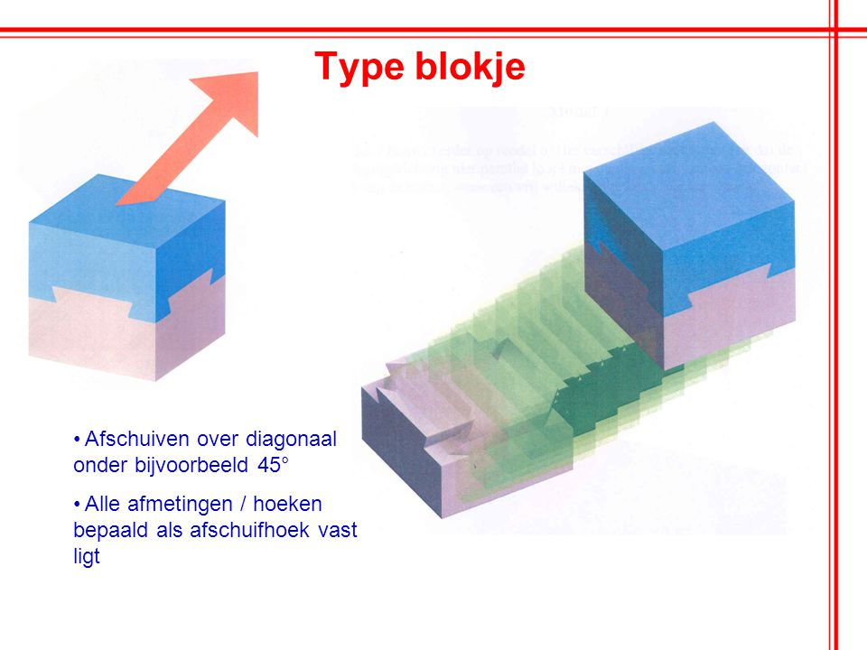 Type blokje Afschuiven over diagonaal onder bijvoorbeeld 45°