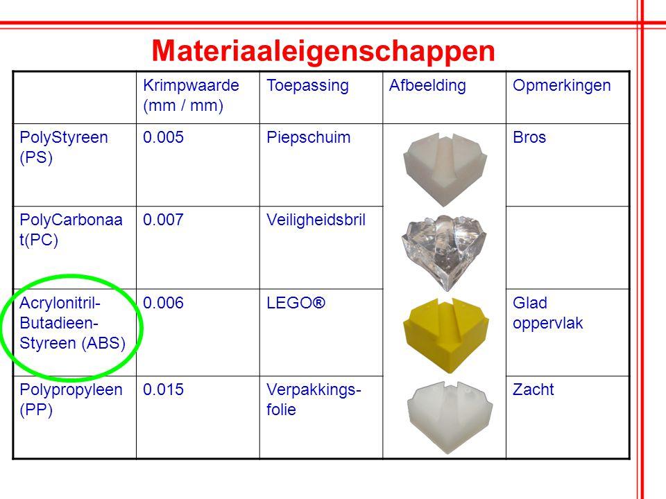 Materiaaleigenschappen