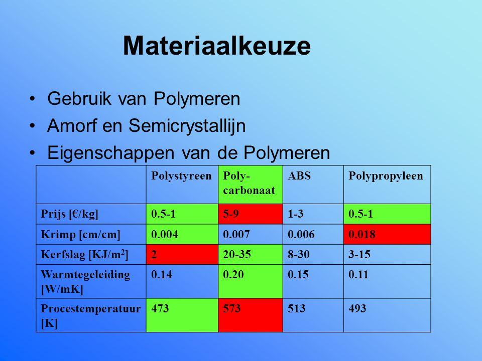 Materiaalkeuze Gebruik van Polymeren Amorf en Semicrystallijn