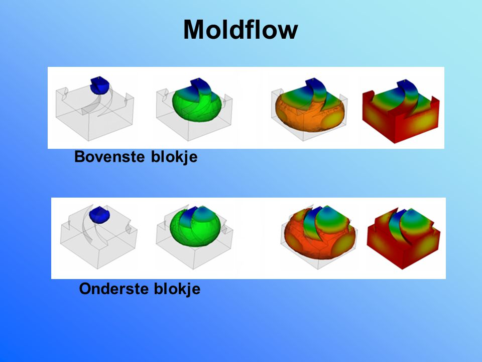 Moldflow Bovenste blokje Onderste blokje