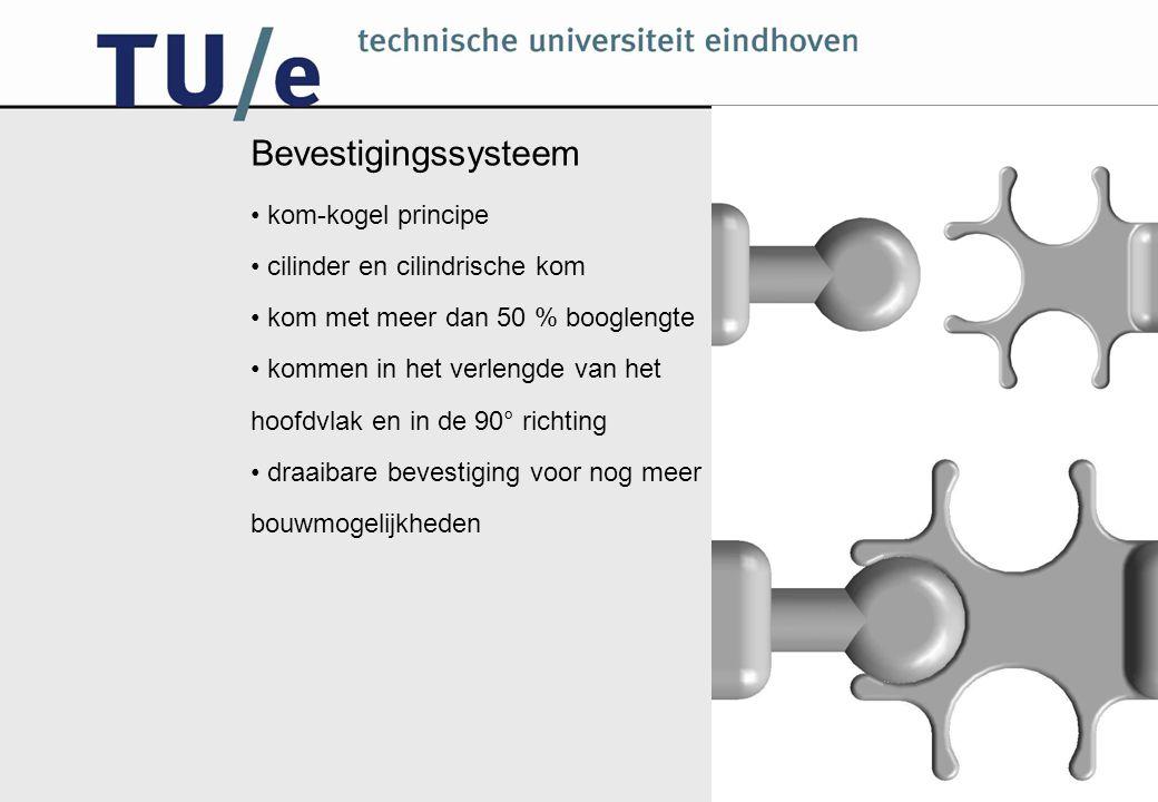 Bevestigingssysteem kom-kogel principe cilinder en cilindrische kom