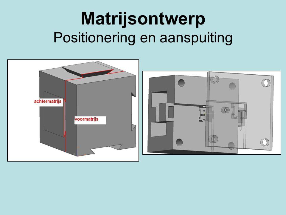 Matrijsontwerp Positionering en aanspuiting