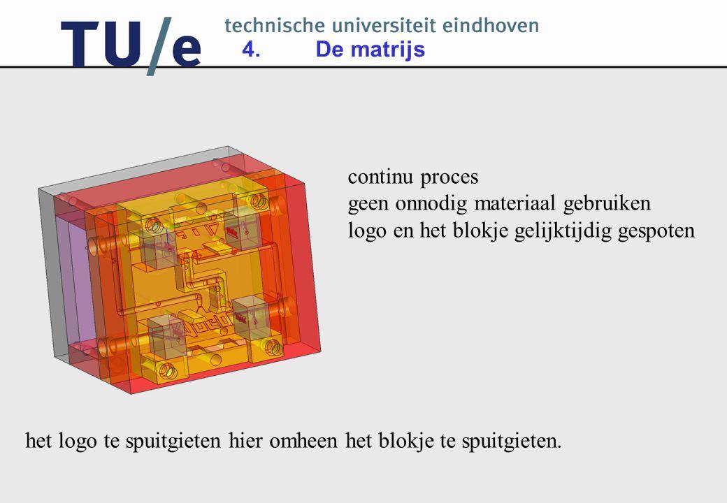 4. De matrijs continu proces. geen onnodig materiaal gebruiken. logo en het blokje gelijktijdig gespoten.