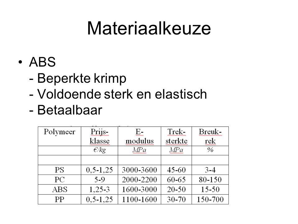 Materiaalkeuze ABS - Beperkte krimp - Voldoende sterk en elastisch - Betaalbaar