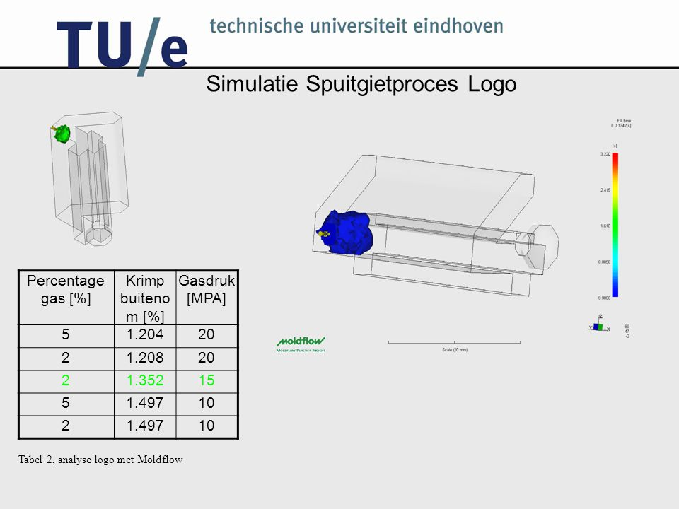 Simulatie Spuitgietproces Logo