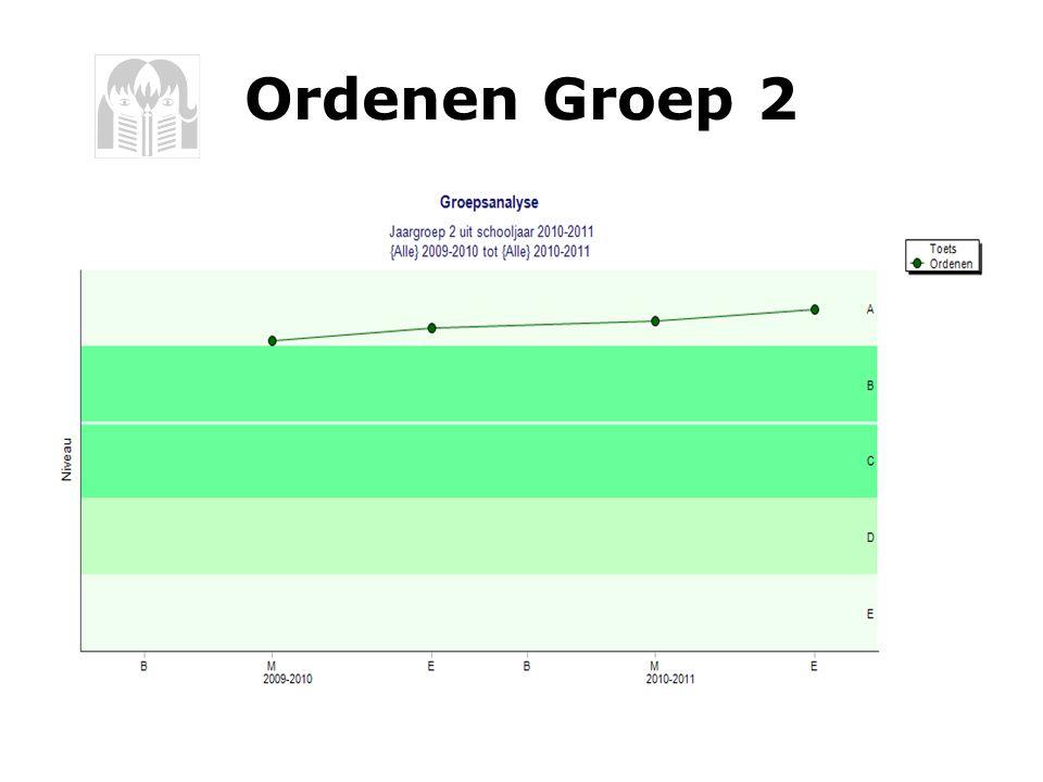 Ordenen Groep 2