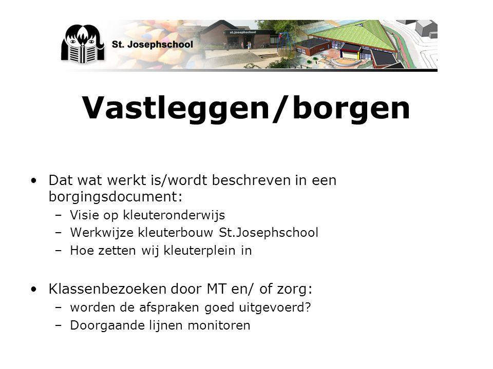 Vastleggen/borgen Dat wat werkt is/wordt beschreven in een borgingsdocument: Visie op kleuteronderwijs.
