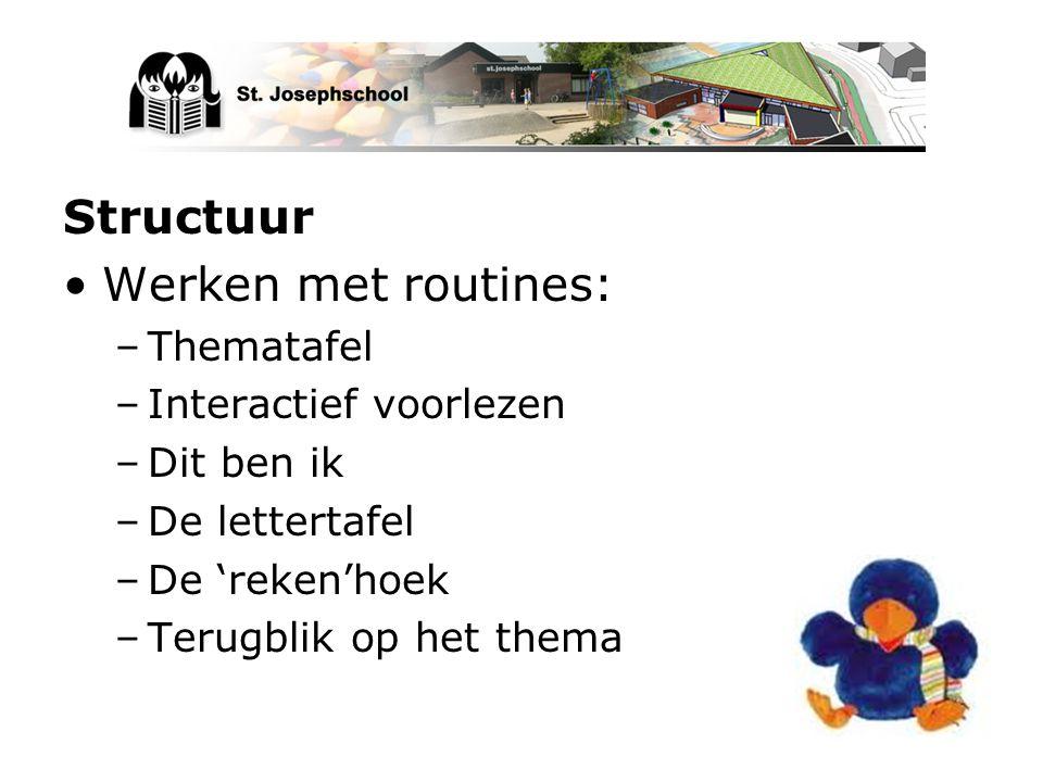 Structuur Werken met routines: Thematafel Interactief voorlezen