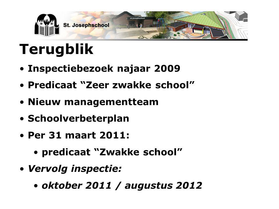 Terugblik Inspectiebezoek najaar 2009 Predicaat Zeer zwakke school