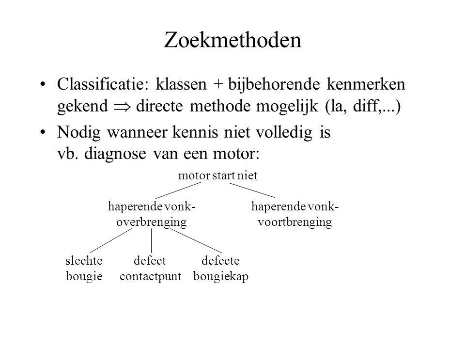 Zoekmethoden Classificatie: klassen + bijbehorende kenmerken gekend  directe methode mogelijk (la, diff,...)
