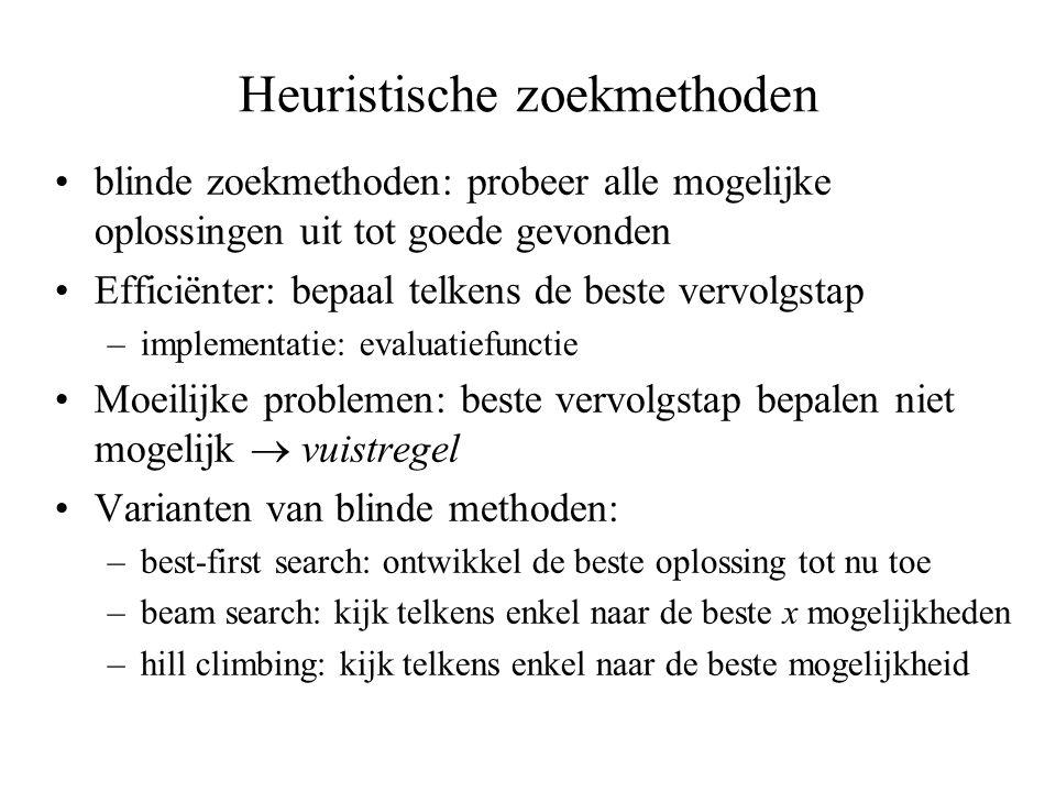 Heuristische zoekmethoden