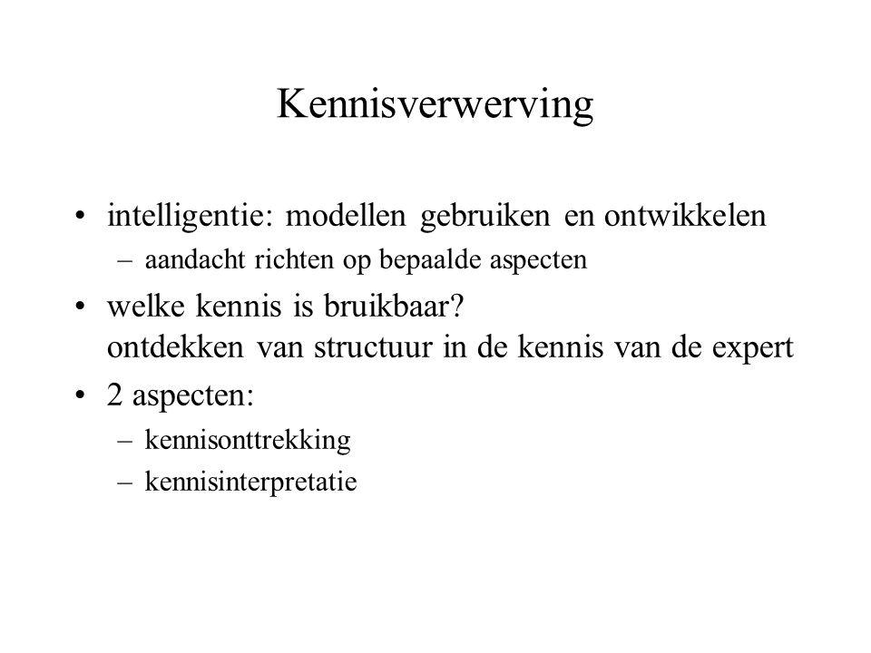 Kennisverwerving intelligentie: modellen gebruiken en ontwikkelen