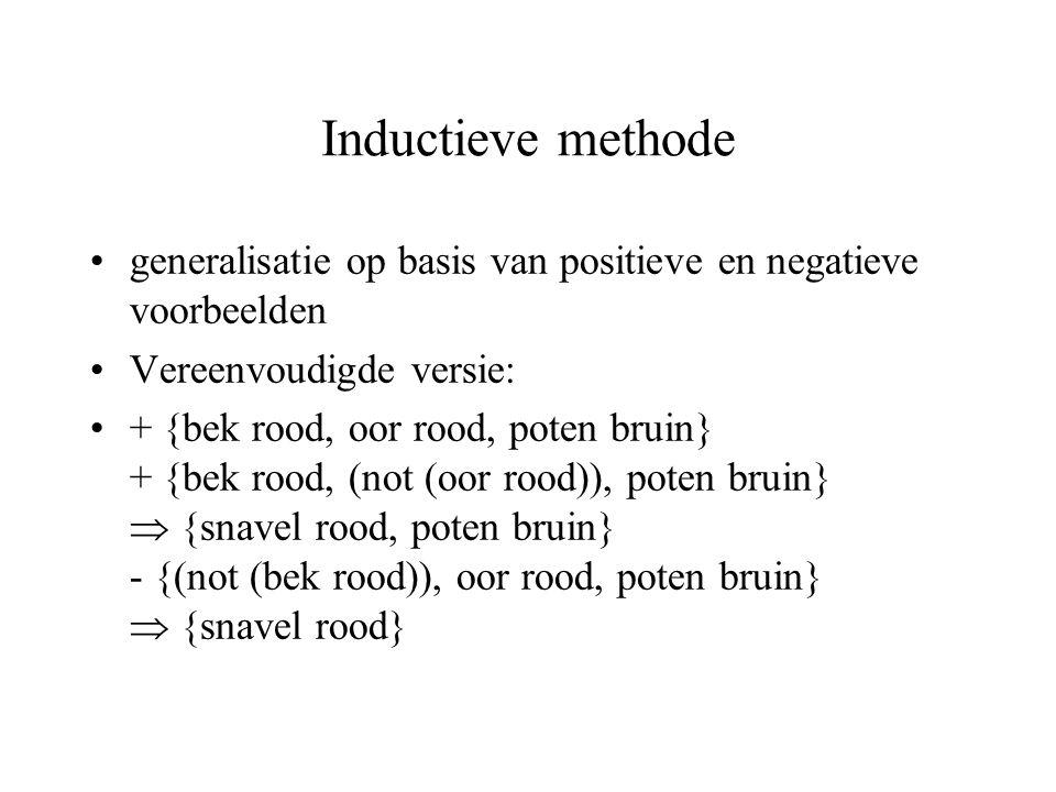 Inductieve methode generalisatie op basis van positieve en negatieve voorbeelden. Vereenvoudigde versie: