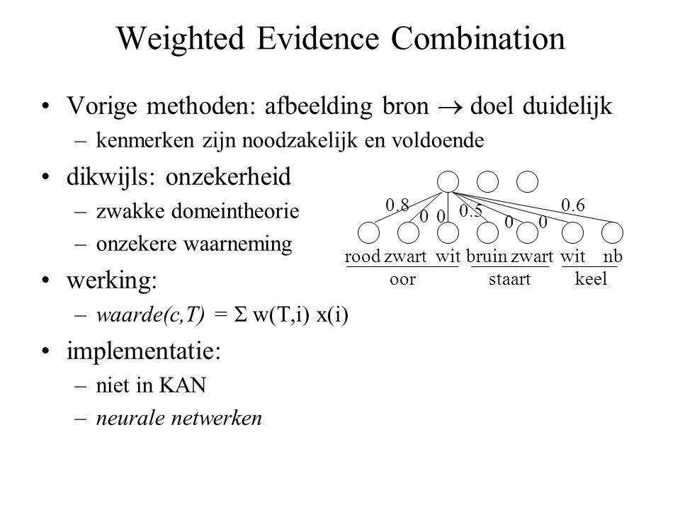 Weighted Evidence Combination