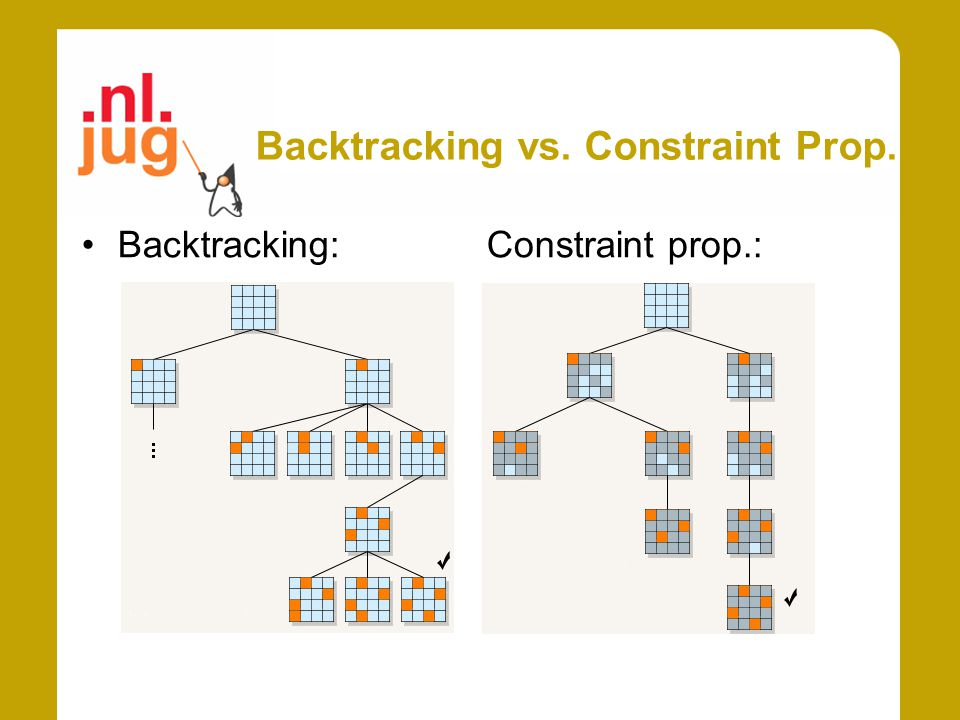 Backtracking vs. Constraint Prop.