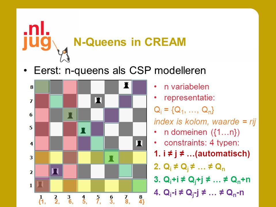 N-Queens in CREAM Eerst: n-queens als CSP modelleren n variabelen