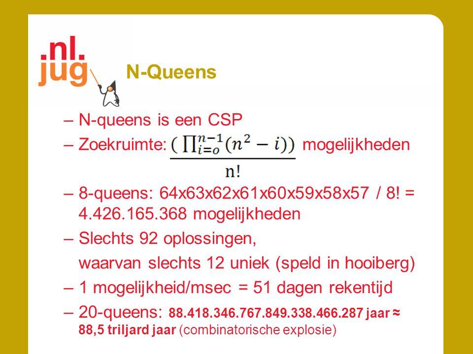 N-Queens N-queens is een CSP Zoekruimte: mogelijkheden