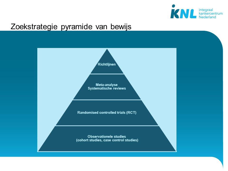 Zoekstrategie pyramide van bewijs