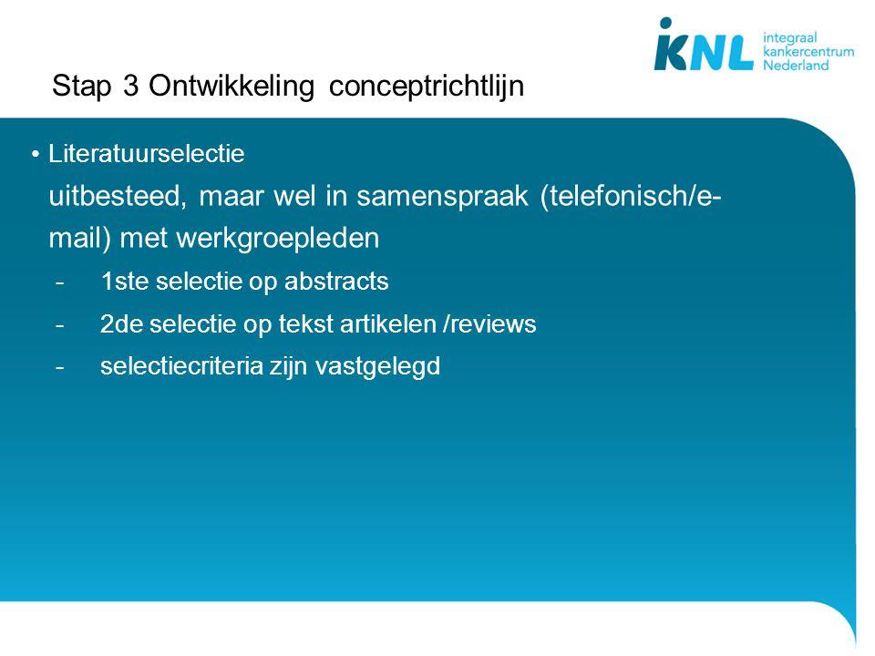 Stap 3 Ontwikkeling conceptrichtlijn