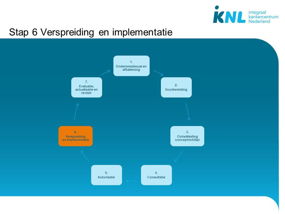 Stap 6 Verspreiding en implementatie