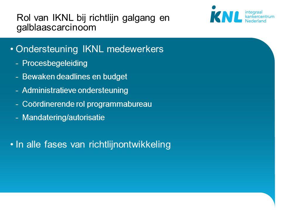 Rol van IKNL bij richtlijn galgang en galblaascarcinoom