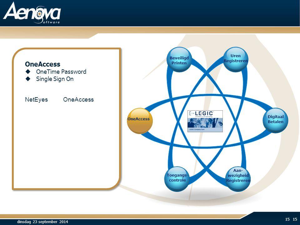 OneAccess OneTime Password Single Sign On NetEyes OneAccess Uren